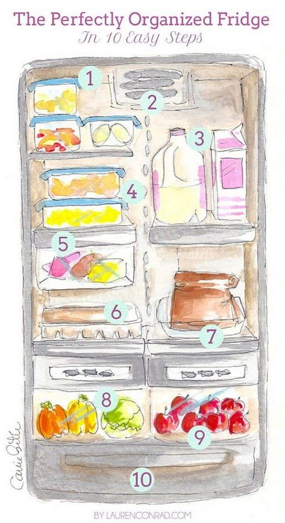 19-diy-fridge-hacks-and-organization