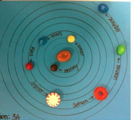 07-solar-system-project-ideas
